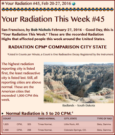 _TITLE- Your Radiation #45, Feb 20-27, 2016