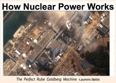 -FOCUS- Nuclear Power, The Perfect Rube Goldberg Machine