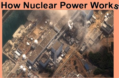 How Nuclear Power Work s (red tinted bkgnd)