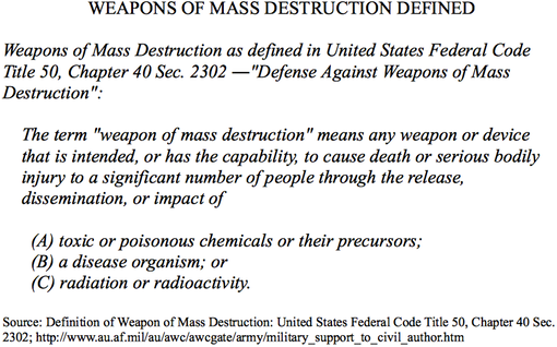 Image #4b. Weapons of Mass Destruction, Legal Definition