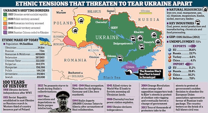 Pic 6. Ukraine Ethnic Tensions- article-2563404-1BA7859000000578-586_964x526