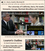"TITLE- 20160507 LKM, DH Interview, ""UC, Davis, Katehi, Illuminati"""