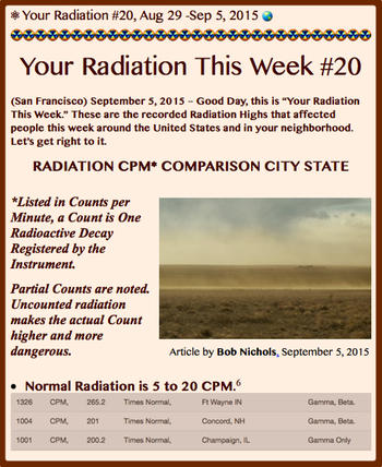 TITLE- Your Radiation #20, Aug 29 -Sep 5, 2015