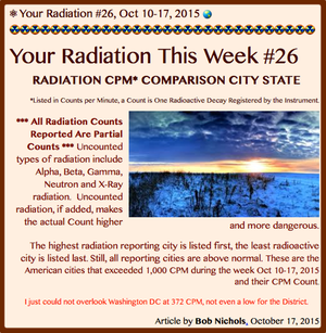 TITLE- Your Radiation #26, Oct 10-17, 2015