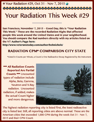 TITLE- Your Radiation #29, Oct 31 - Nov 7, 2015