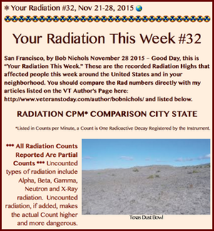 TITLE- Your Radiation #32, Nov 21-28, 2015