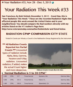 TITLE- Your Radiation #33, Nov 28, Dec 5 2015