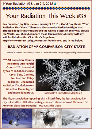 TITLE- Your Radiation #38, Jan 2-9, 2015