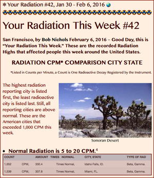 TITLE- Your Radiation #42, Jan 30 - Feb 6, 2016