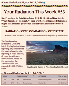 TITLE- Your Radiation #53, Apr 16-23, 2016