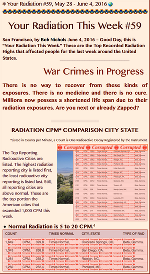 TITLE- Your Radiation #59, May 28 - June 4, 2016
