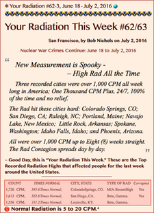 TITLE- Your Radiation #62-3, June 18 - July 2, 2016