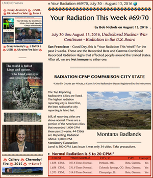 TITLE- Your Radiation #69/70, July 30 - August 13, 2016
