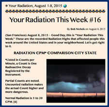 TITLE- Your Radiation, August 1-8, 2015